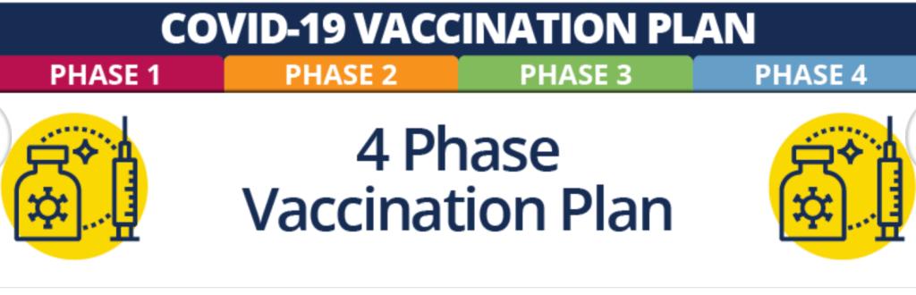 Plan de vacunación en New Hanover